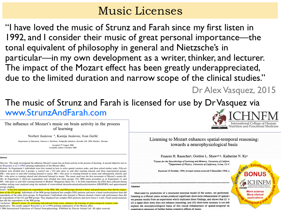 Music Licenses
