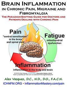 BrainInflammation.png