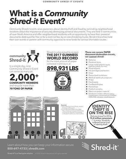 Shred Event Flyer.jpg
