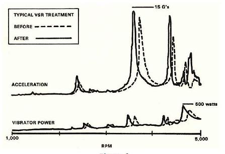 First published VSR Chart / ASME 1943