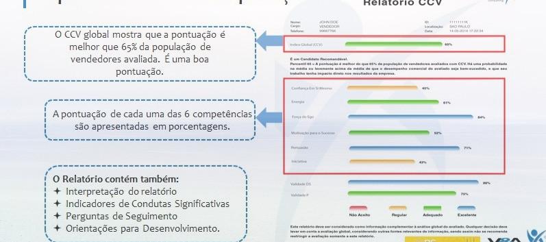 CCV- FÁCIL INTERPRETAÇÃO