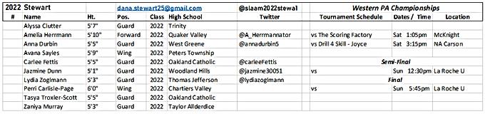 2022 - Stewart Schedule.jpg