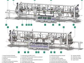 Dünya'nın tercihi fileto makinesi Rapid yenilendi!