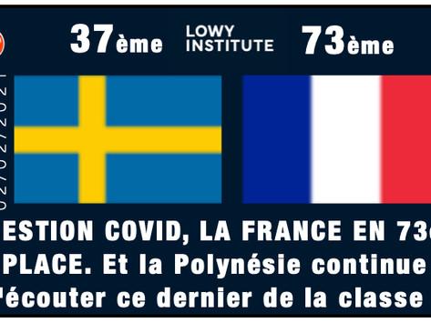 GESTION COVID, LA FRANCE EN 73e PLACE. Et la Polynésie continue d'écouter ce dernier de la classe ?