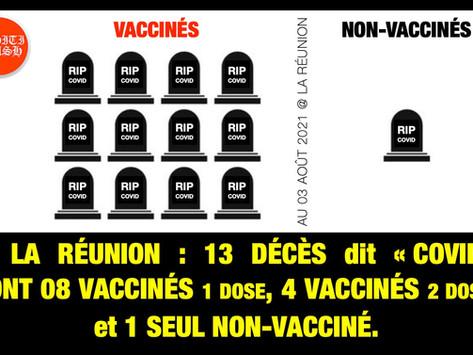 @ LA RÉUNION:  13 DÉCÈS dit «COVID» DONT 08 VACCINÉS 1 DOSE, 4 VACCINÉS 2 DOSES et 1 NON VACCINÉ.
