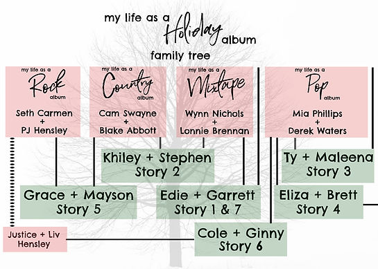 Holiday Album Family Tree Rev1.jpg