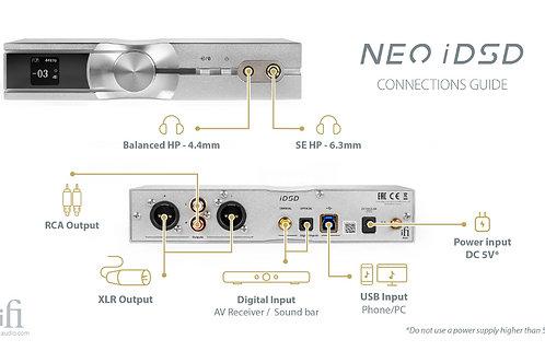 iFi NEO iDSD Desktop DAC