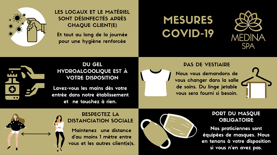 Mesures COVID  Spa