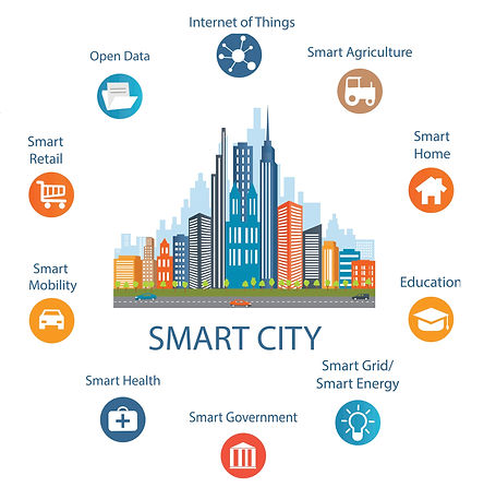 Smart City Photo (1).jpg
