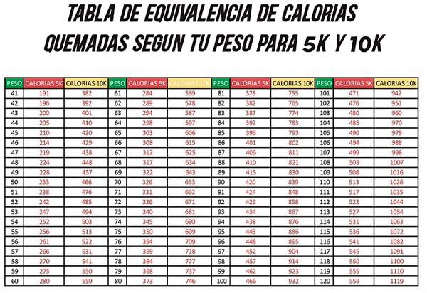 Tabla de equivalencia.png