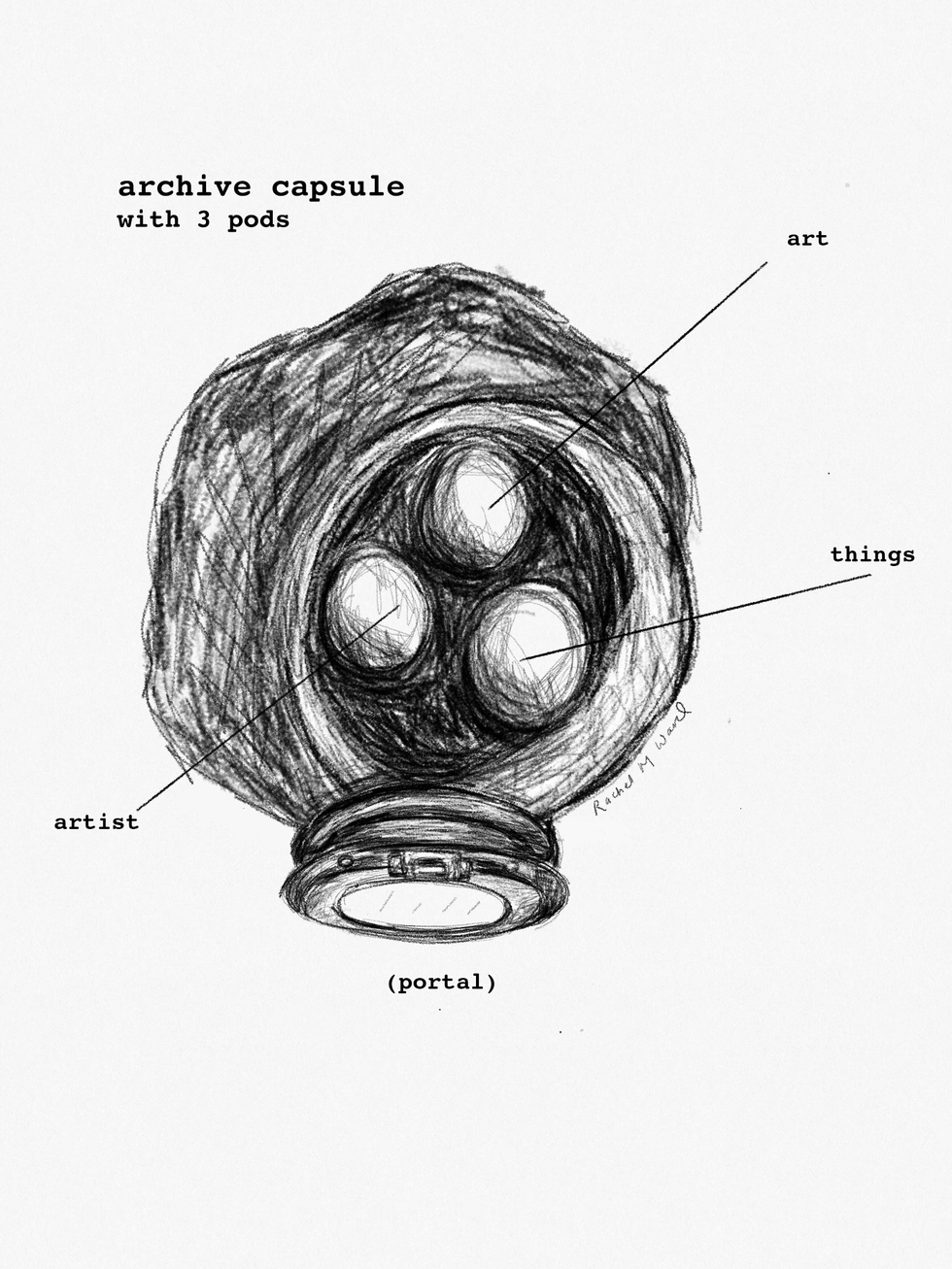 18 Archive Capsule by Rachel M Ward.png