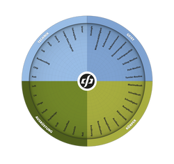 Kompass-Perfekt-Hintergrund.png