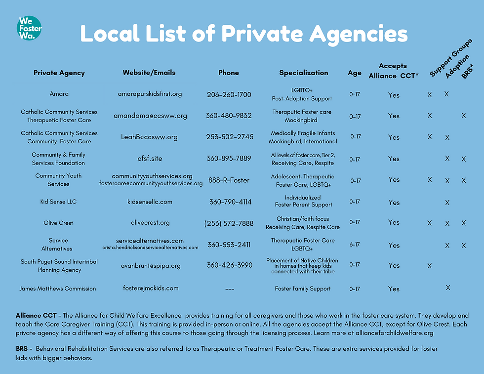 Private Agency Fact Sheet - Revised Jan.