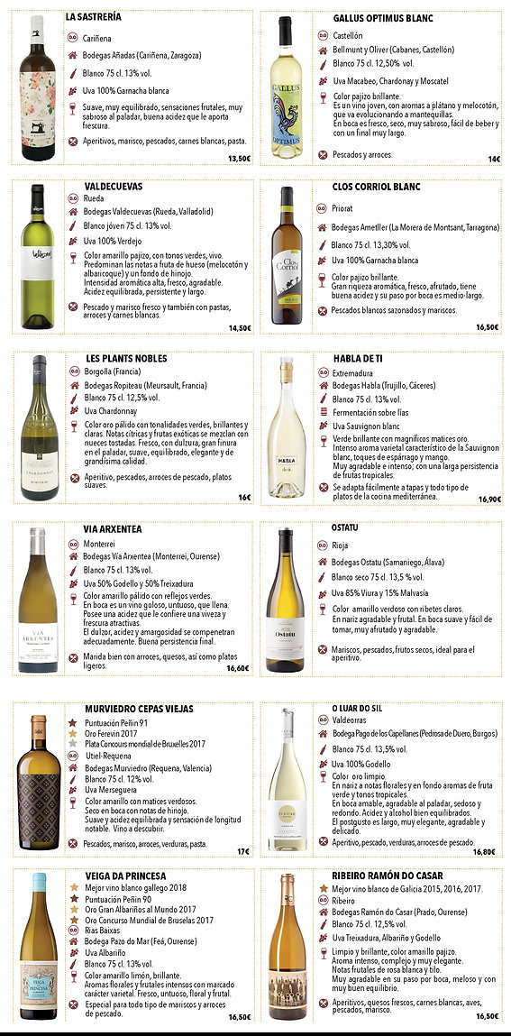 Carta vinos Rico Bistró