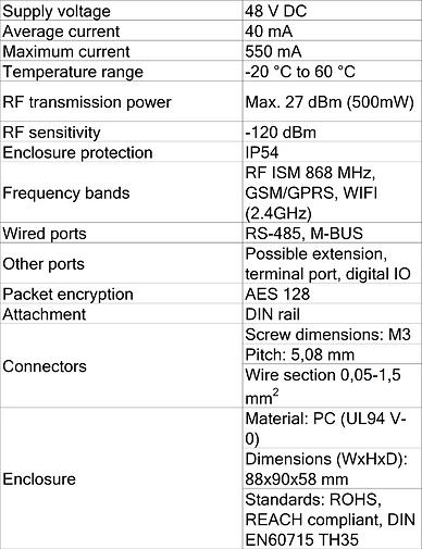 Parameters KON02.png