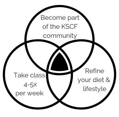 KSCFInfographic.jpg