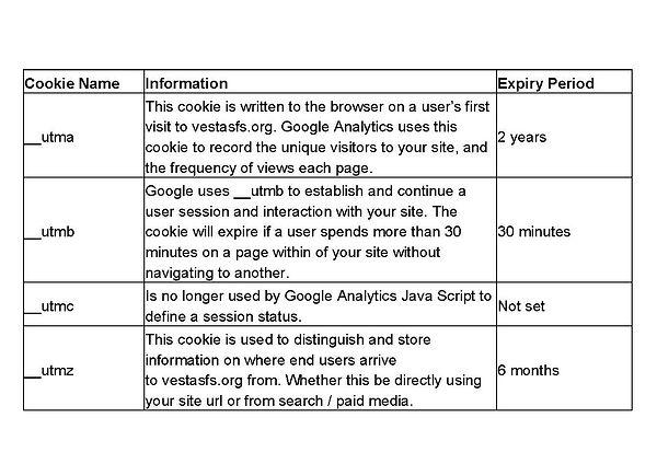 Google Analytics Cookies.jpg