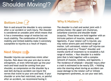 What happens to your shoulder after an injury...