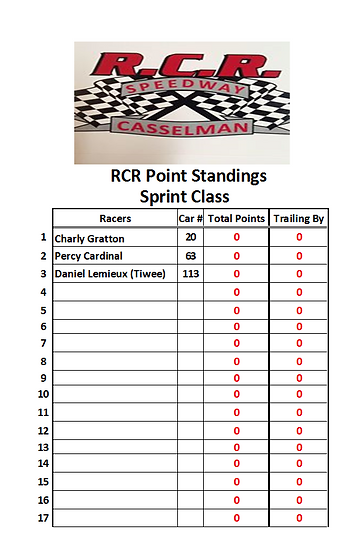 7. 2020 Sprint Points Template.PNG