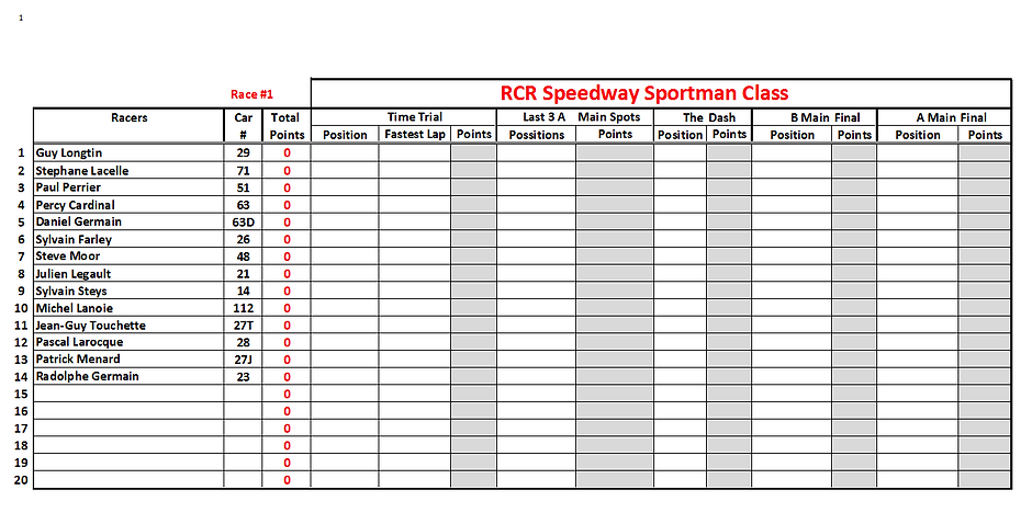 6. 2020 Sportman Points Results Template