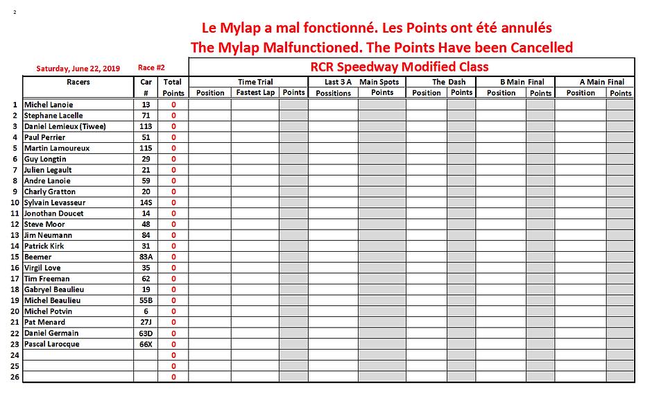 02. 2019-06-22 Race 2 Modified Position