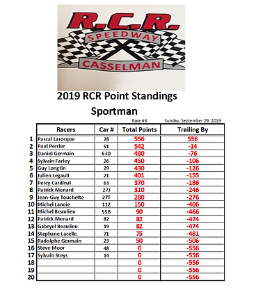 05. 2019-09-29 Race 6 Sportman Points.PN