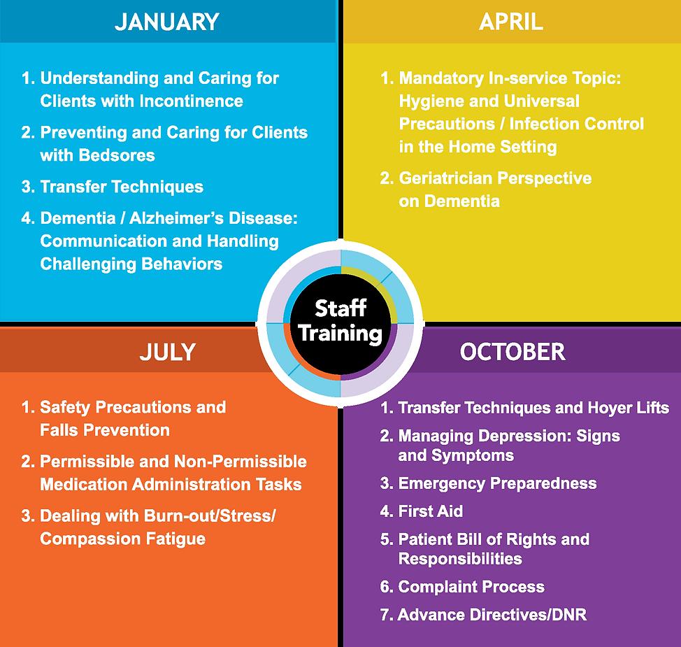 Staff-Training_SAMPLE.png