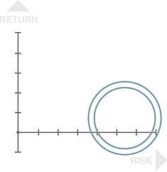 chart-new2.jpg