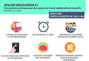 LES ATELIERS DÉCOUVERTES #1  L'innovation numérique pour des espaces de travail collaboratifs et