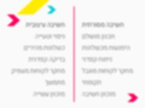 חשיבה עיצובית- אוראל שקד 1.png