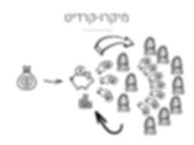 הרצאה- יזמות חברתית - אוראל שקד.jpg