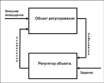 Симметричная структура управления с обратной связью