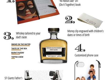 Ariel's Picks for Father's Day Gifts