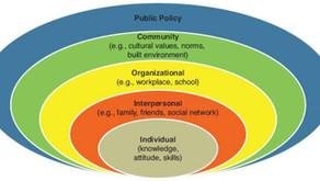 Social Determinants of Health: Impact on San Diego Communities