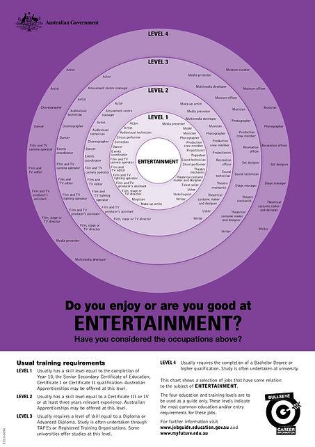 do_you_enjoy_or_are_you_good_at_entertai