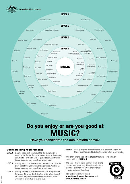 do_you_enjoy_or_are_you_good_at_music_-_