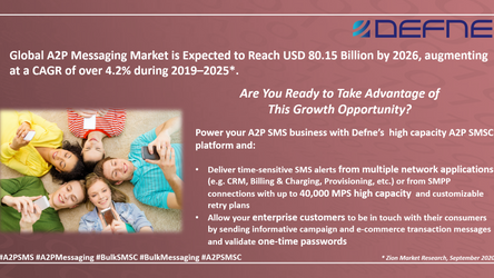 Global A2P Messaging Market is Expected to Reach USD 80.15 Billion by 2026