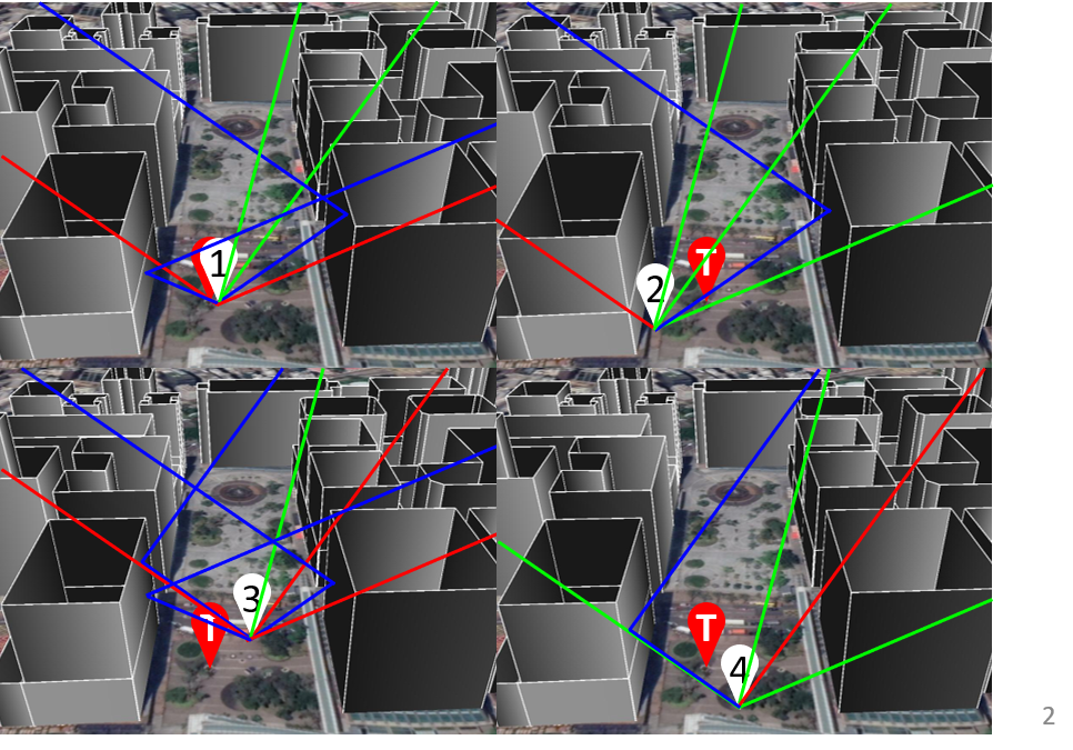 3D MAPPING AIDED GNSS POSITIONING