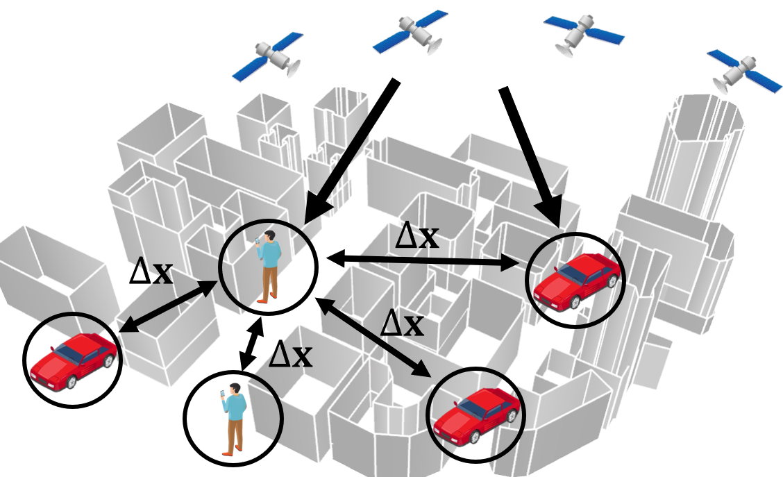 COLLABORATIVE POSITIONING FOR IOT IN SMART CITIES