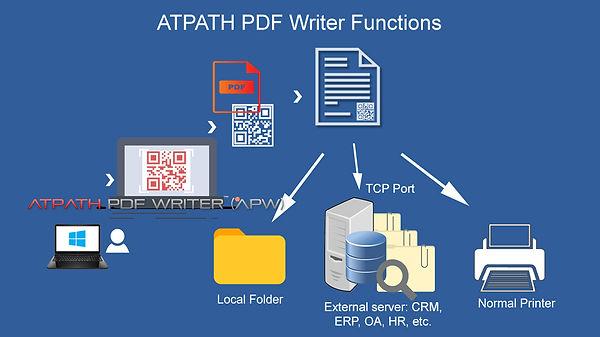 PDFWriter2.jpg