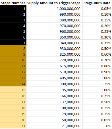 SOVDEFLATIONSPREADSHEET.PNG