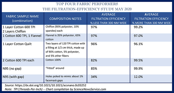 FABRIC FILTRATION COMPARISON CHART .SNS.