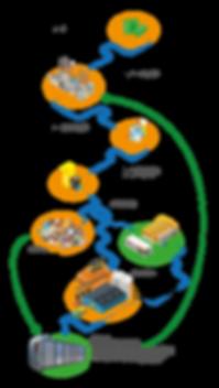 CE_2_celkove-schema_kruh.png