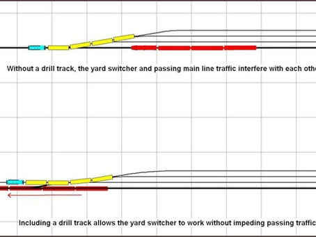 "Add A ""Drill Track"" To Your Yards"