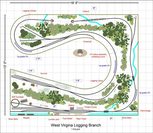 West Virginia Logging Branch