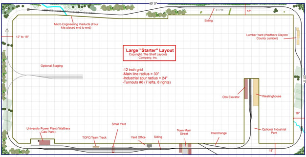 """Large but Simple """"Starter"""" Layout"""