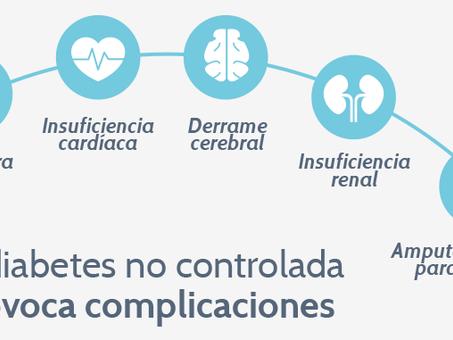 Con complicaciones 20 por ciento de personas diagnosticadas con diabetes