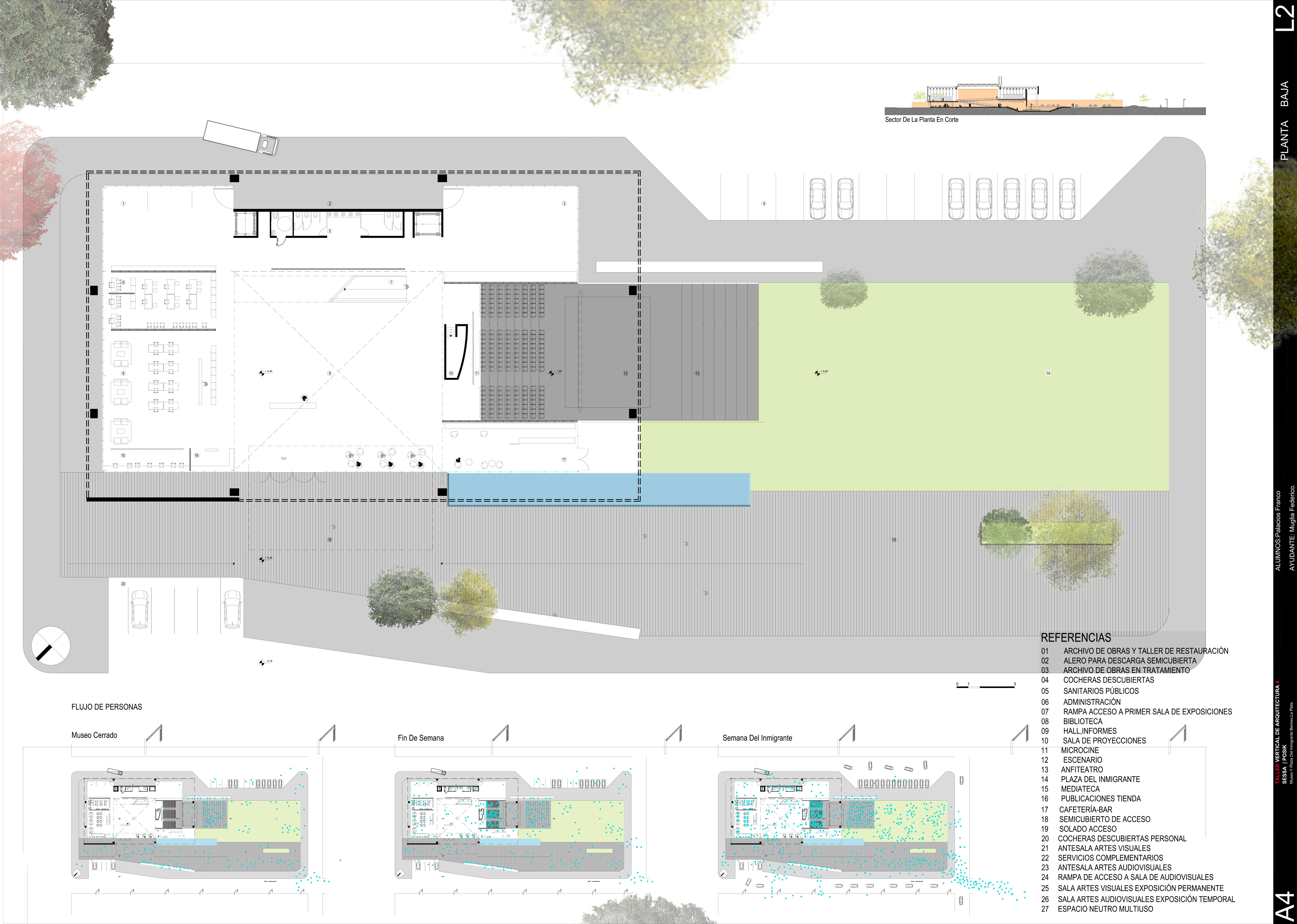 Museo Y Plaza entregaa PLANTA BAJA