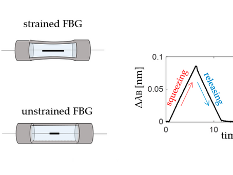 An fMRI Compatible Smart Device for Measuring Palmar Grasping Actions in Newborns