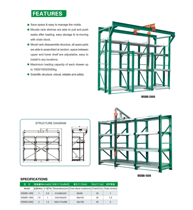 AUXILIARY BODY - Moult Tool Racking.png